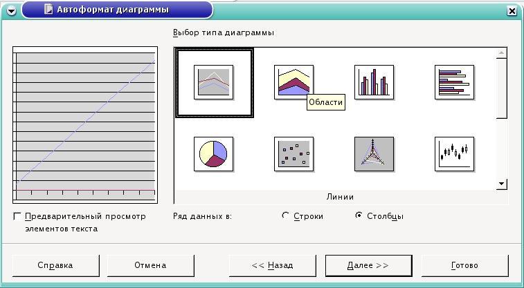 Выбор XY-диаграммы